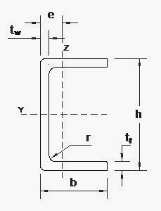 krafton-GVK-U-of-H-profiel