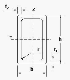 krafton-GVK-koker-profiel