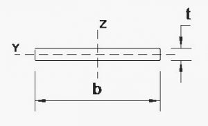 krafton-GVK-strip-profiel