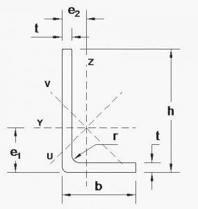 krafton-GVK-Hoek-profiel