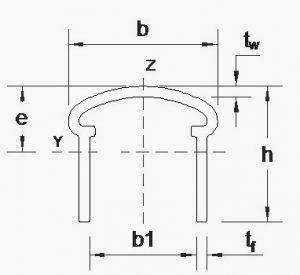 krafton-GVK-Leuning-profiel-schema